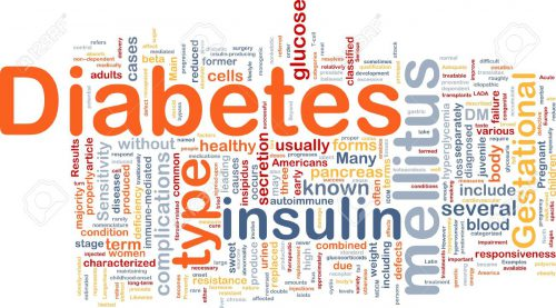 21st Century Diabetes Management