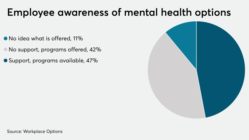 National Alliance of Healthcare Purchaser Coalitions launches five-year plan on mental health